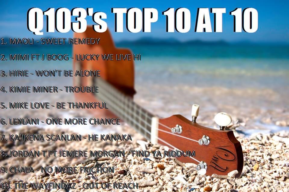 Q103_chart